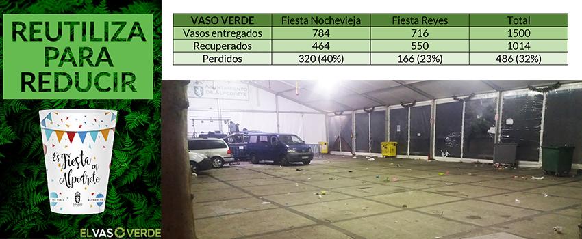 Imagen de la noticia El vaso verde para las Fiestas de Alpedrete ha evitado el uso de 3500 vasos desechables