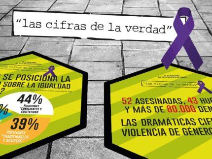Imagen de la noticia 25 de noviembre, Día Internacional de la Eliminación de la Violencia contra la Mujer